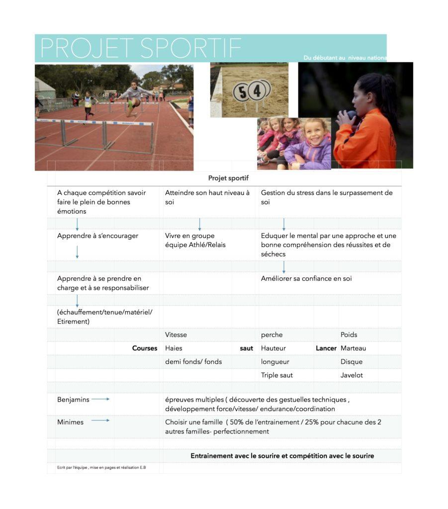 projet sportif